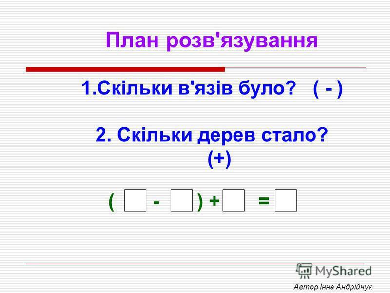 План розв'язування 1.Скільки в'язів було? ( - ) 2. Скільки дерев стало? (+) ( - ) + = Автор Інна Андрійчук