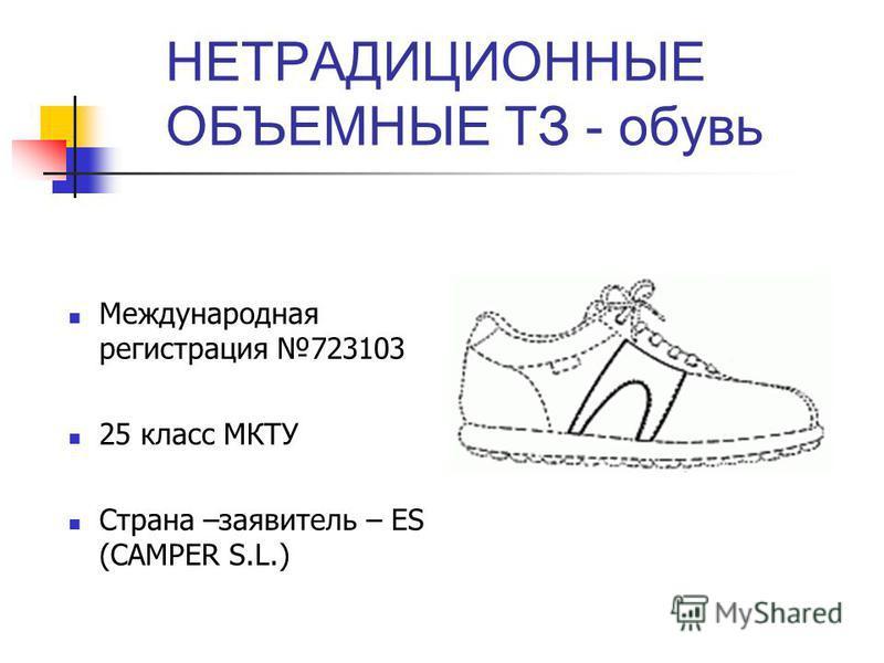 НЕТРАДИЦИОННЫЕ ОБЪЕМНЫЕ ТЗ - обувь Международная регистрация 723103 25 класс МКТУ Страна –заявитель – ES (CAMPER S.L.)