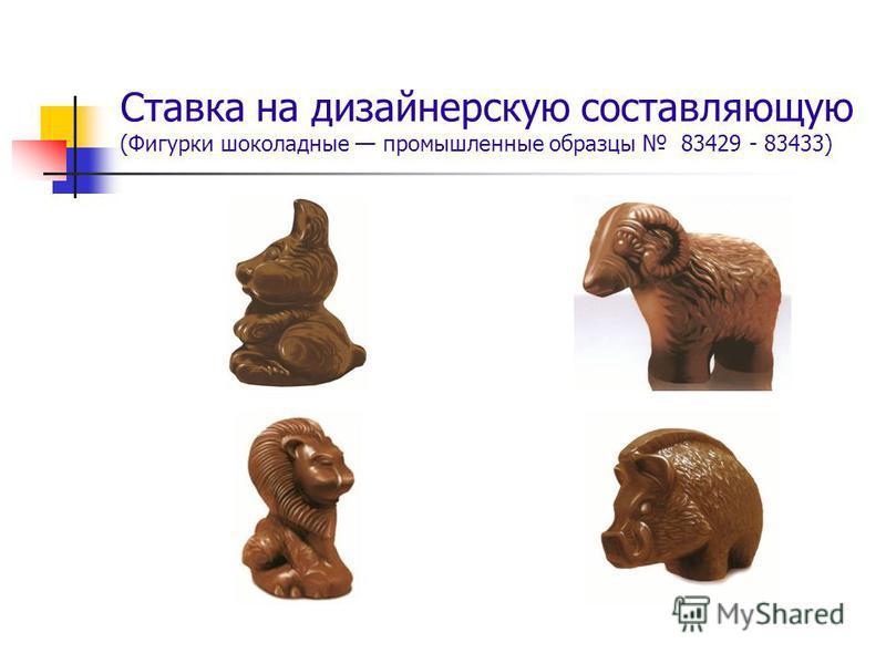 Ставка на дизайнерскую составляющую (Фигурки шоколадные промышленные образцы 83429 - 83433)