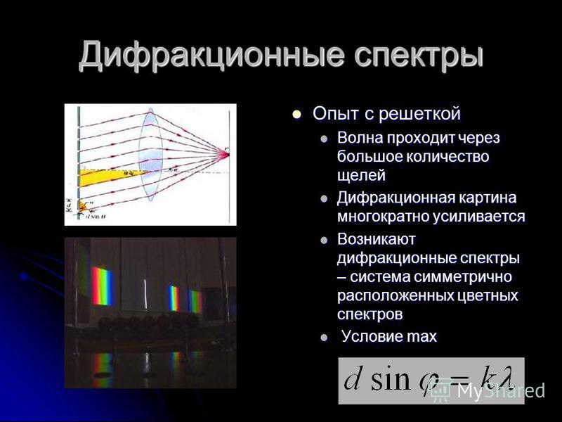 Дифракционные спектры Опыт c решеткой Опыт c решеткой Волна проходит через большое количество щелей Дифракционная картина многократно усиливается Возникают дифракционные спектры – система симметрично расположенных цветных спектров Условие max