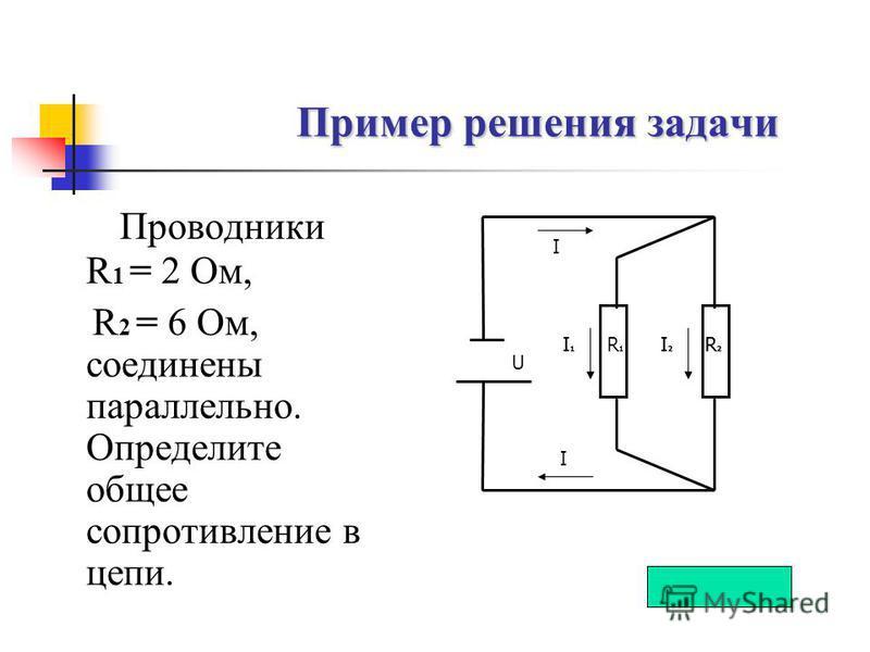 Пример решения задачи Пример решения задачи Проводники R 1 = 2 Ом, R 2 = 6 Ом, соединены параллельно. Определите общее сопротивление в цепи. I1I1 I2I2 R2R2 R1R1 I1I1 I2I2 R2R2 U I I