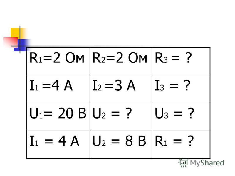 R 1 =2 ОмR 2 =2 ОмR 3 = ? I 1 =4 АI 2 =3 АI 3 = ? U 1 = 20 ВU 2 = ?U 3 = ? I 1 = 4 АU 2 = 8 ВR 1 = ?