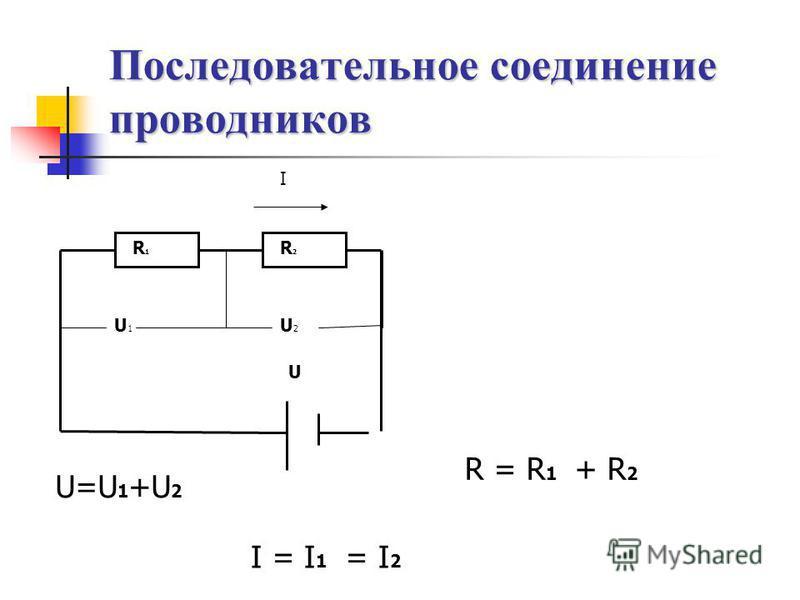 Последовательное соединение проводников R1R1 R2R2 I U U2U2 U1U1 U=U 1 +U 2 R = R 1 + R 2 I = I 1 = I 2