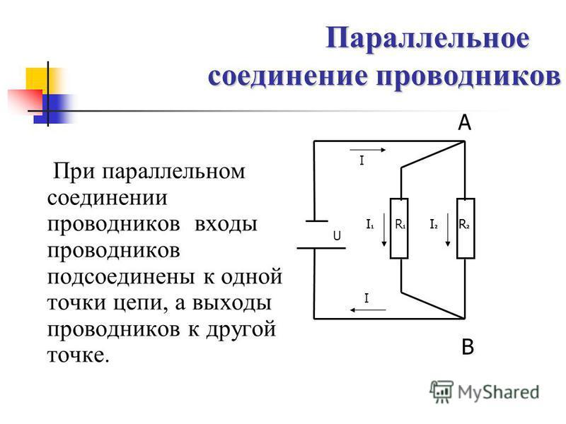 При параллельном соединении проводников входы проводников подсоединены к одной точки цепи, а выходы проводников к другой точке. I1I1 I2I2 R2R2 R1R1 I1I1 I2I2 R2R2 U I I А В