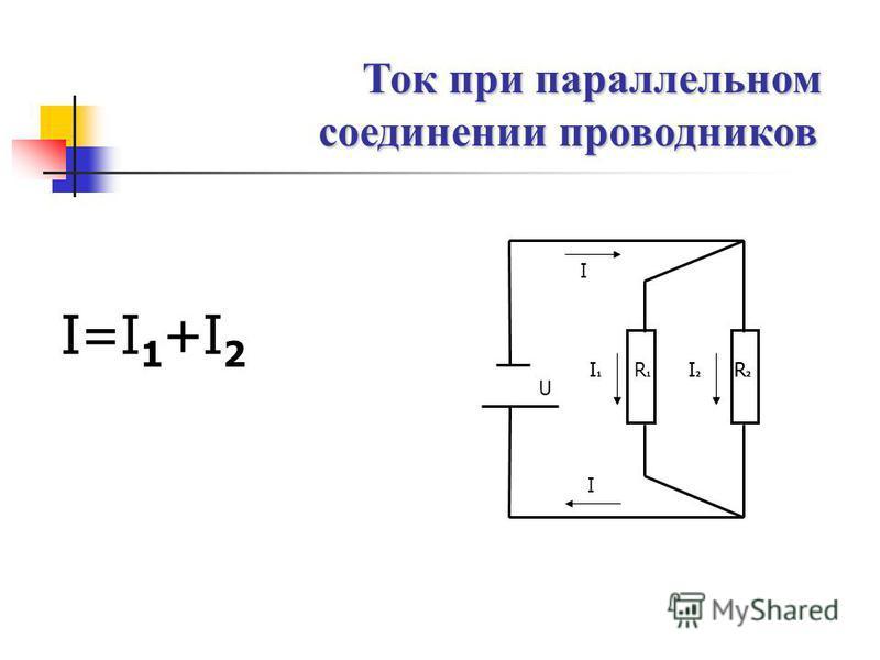 Ток при параллельном соединении проводников Ток при параллельном соединении проводников I=I 1 +I 2 I1I1 I2I2 R2R2 R1R1 I1I1 I2I2 R2R2 U I I