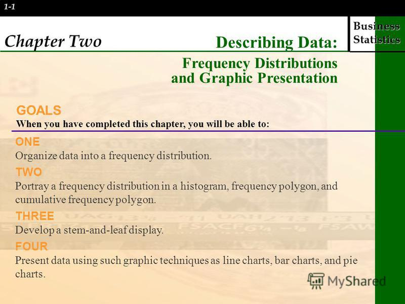 Business Statistics 1-1 Chapter Two Describing Data: Frequency Distributions and Graphic Presentation GOALS When you have completed this chapter, you will be able to: ONE Organize data into a frequency distribution. TWO Portray a frequency distributi