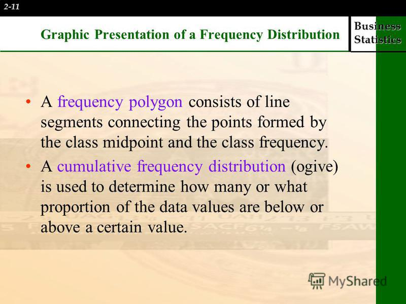 Business Statistics Graphic Presentation of a Frequency Distribution A frequency polygon consists of line segments connecting the points formed by the class midpoint and the class frequency. A cumulative frequency distribution (ogive) is used to dete