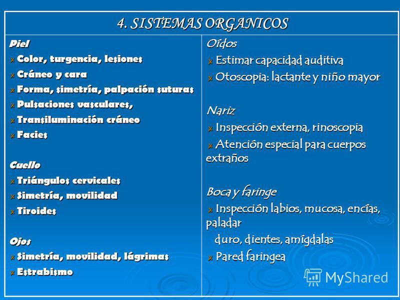 4. SISTEMAS ORGANICOS Piel Color, turgencia, lesiones Color, turgencia, lesiones Cráneo y cara Cráneo y cara Forma, simetría, palpación suturas Forma, simetría, palpación suturas Pulsaciones vasculares, Pulsaciones vasculares, Transiluminación cráneo