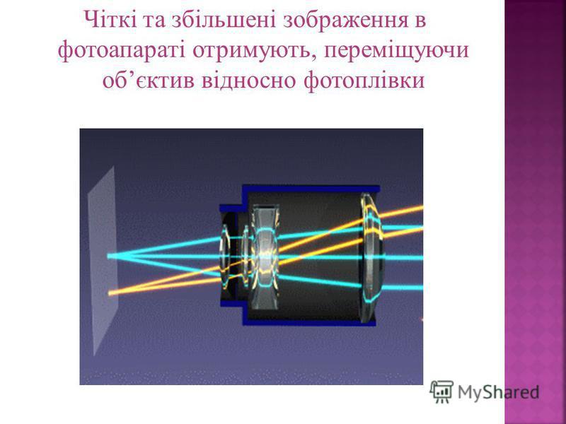 Чіткі та збільшені зображення в фотоапараті отримують, переміщуючи обєктив відносно фотоплівки