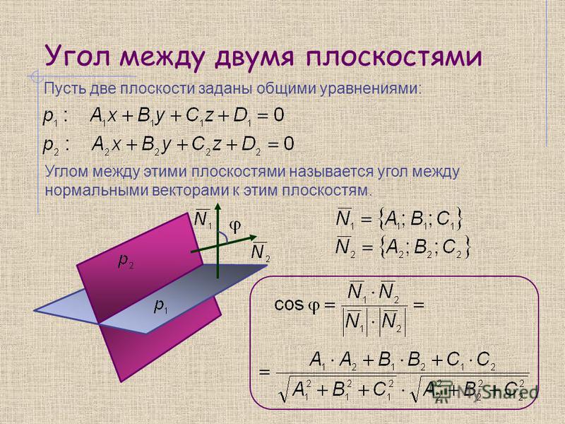 Угол между двумя плоскостями Пусть две плоскости заданы общими уравнениями: Углом между этими плоскостями называется угол между нормальными векторами к этим плоскостям.