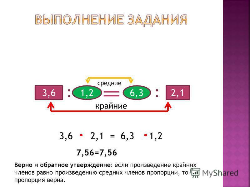 3,62,11,26,3 крайние средние 3,6 2,1 = 6,3 1,2 7,56=7,56 Верно и обратное утверждение: если произведение крайних членов равно произведению средних членов пропорции, то пропорция верна.