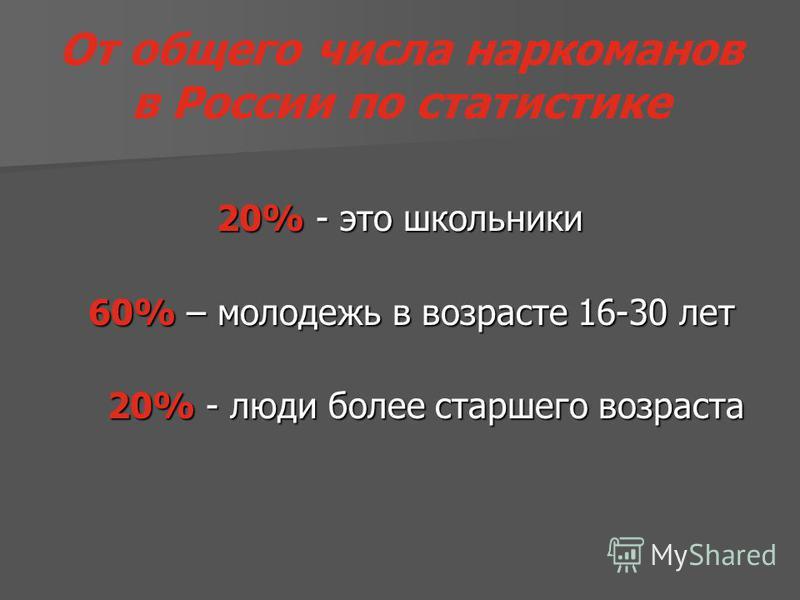 От общего числа наркоманов в России по статистике 20% - это школьники 60% – молодежь в возрасте 16-30 лет 60% – молодежь в возрасте 16-30 лет 20% - люди более старшего возраста 20% - люди более старшего возраста