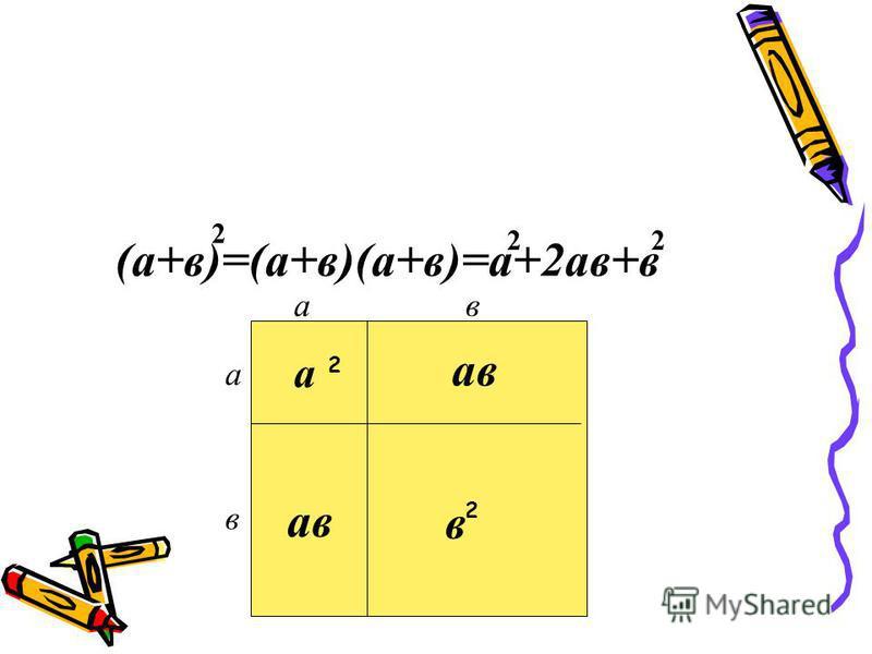 (а+в)=(а+в)(а+в)=а+2 ав+в 2 22 а в ав а 2 в 2 ав