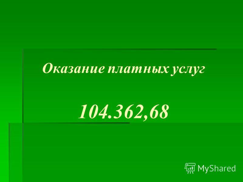 Оказание платных услуг 104.362,68