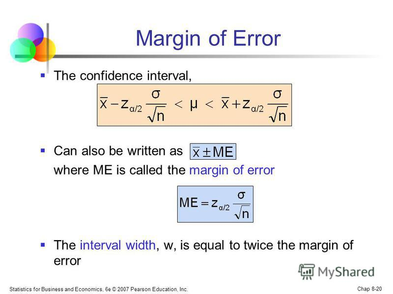 Statistics for Business and Economics, 6e © 2007 Pearson Education, Inc. Chap 8-20 Margin of Error The confidence interval, Can also be written as where ME is called the margin of error The interval width, w, is equal to twice the margin of error