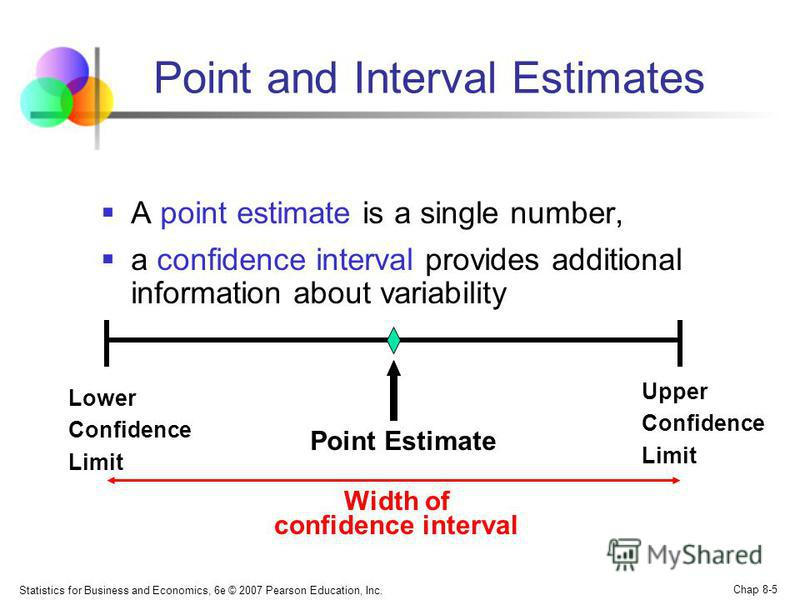 Statistics for Business and Economics, 6e © 2007 Pearson Education, Inc. Chap 8-5 Point and Interval Estimates A point estimate is a single number, a confidence interval provides additional information about variability Point Estimate Lower Confidenc
