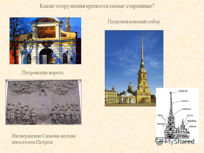 Какие сооружения крепости самые старинные? Низвержение Симона-волхва апостолом Петром Петровские ворота Петропавловский собор