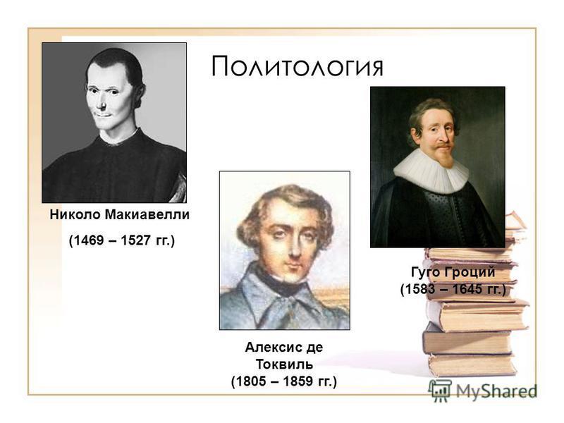 Политология Николо Макиавелли (1469 – 1527 гг.) Гуго Гроций (1583 – 1645 гг.) Алексис де Токвиль (1805 – 1859 гг.)