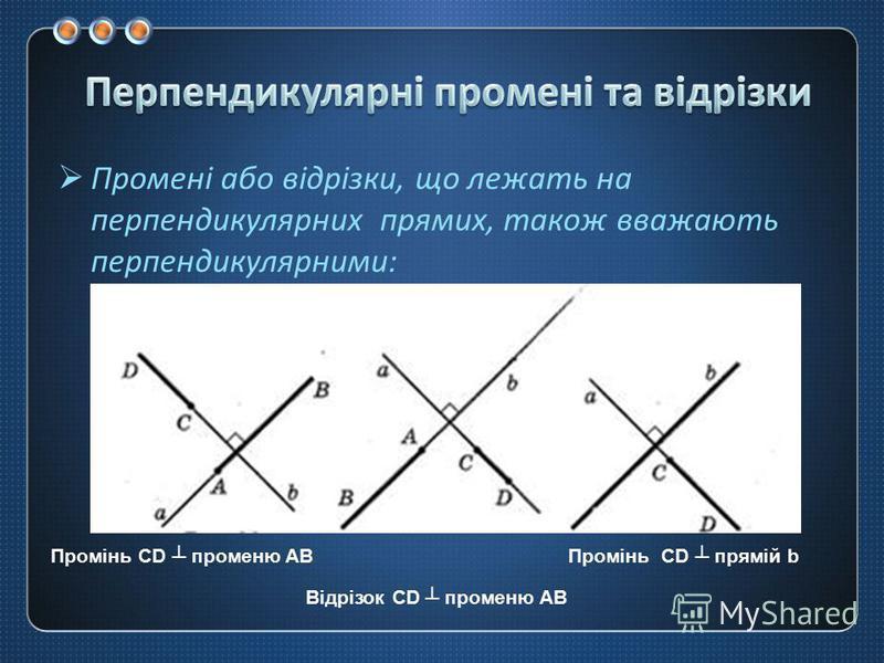 Промені або відрізки, що лежать на перпендикулярних прямих, також вважають перпендикулярними : Промінь CD променю AB Відрізок CD променю AB Промінь CD прямій b