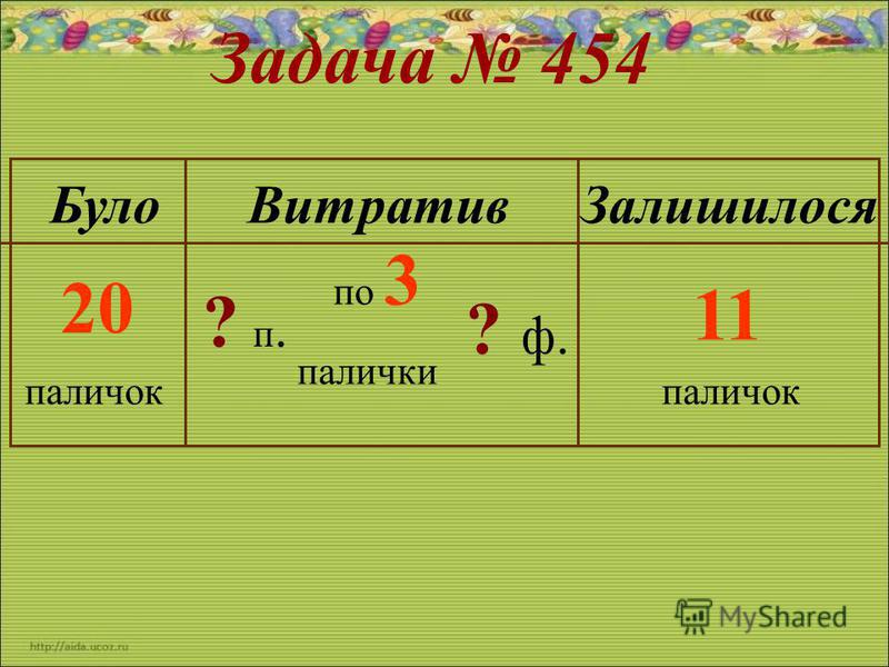 Задача 454 БулоВитративЗалишилося 20 паличок 11 по 3 палички ? ф. ? п.? п.