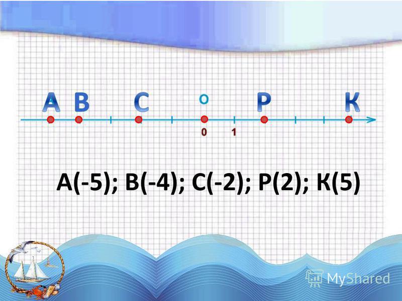 А(-5); В(-4); С(-2); Р(2); К(5)