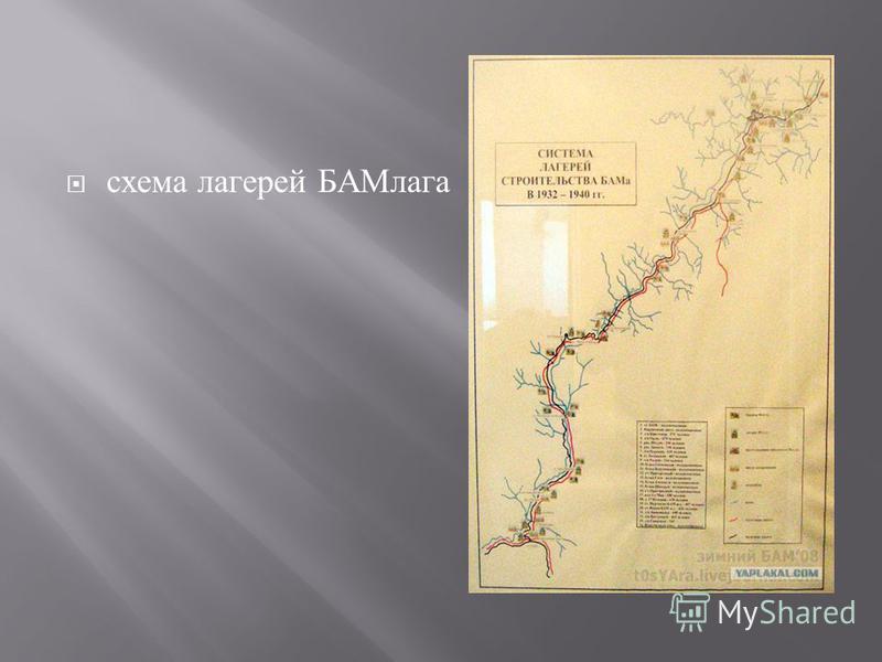 схема лагерей БАМлага