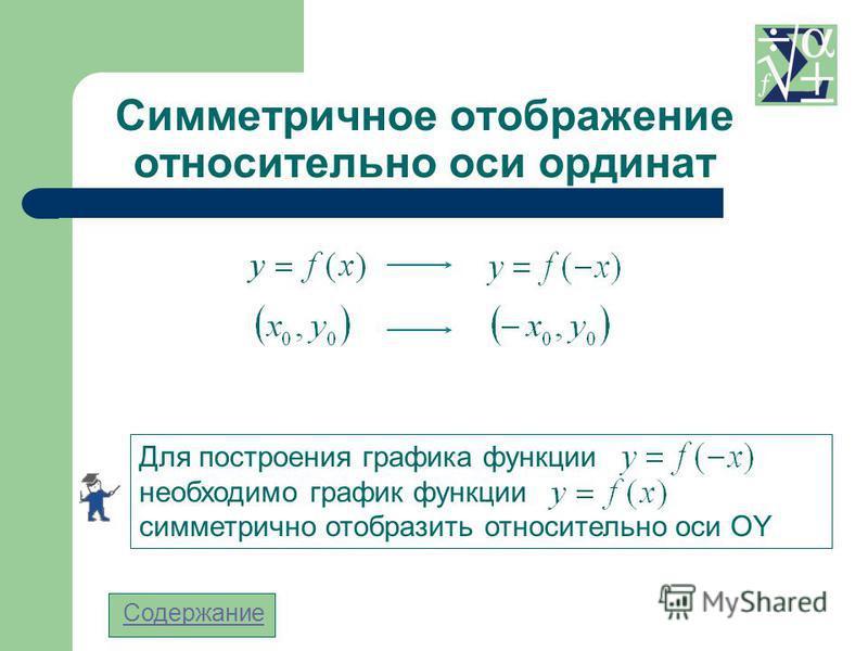 Симметричное отображение относительно оси ординат Для построения графика функции необходимо график функции симметрично отобразить относительно оси OY Содержание