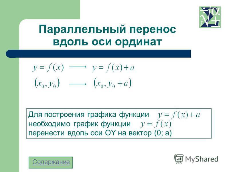 Параллельный перенос вдоль оси ординат Для построения графика функции необходимо график функции перенести вдоль оси OY на вектор (0; а) Содержание