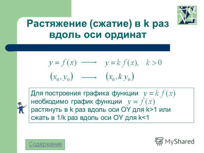 Растяжение (сжатие) в k раз вдоль оси ординат Для построения графика функции необходимо график функции растянуть в k раз вдоль оси OY для k>1 или сжать в 1/k раз вдоль оси OY для k<1 Содержание