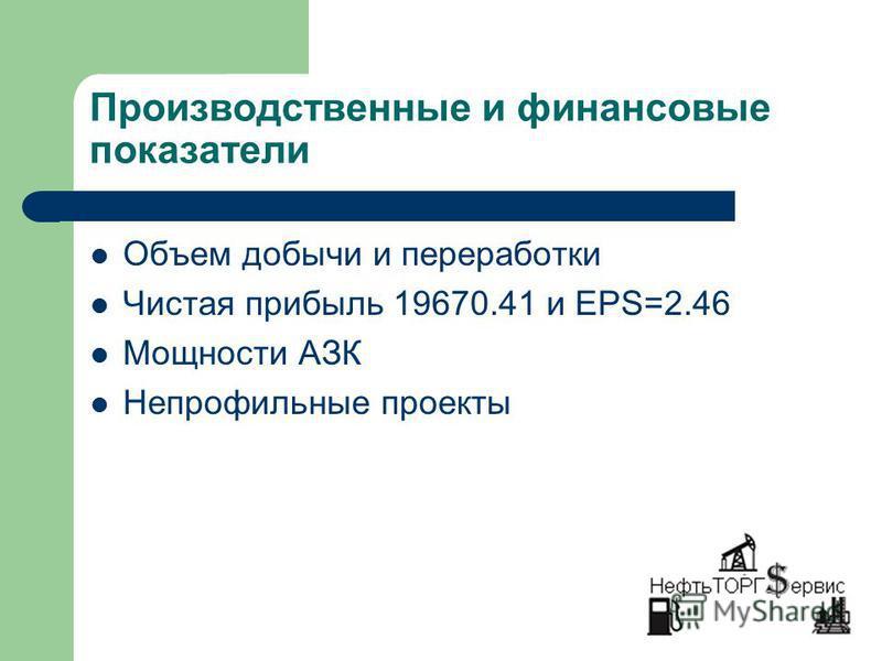 Производственные и финансовые показатели Объем добычи и переработки Чистая прибыль 19670.41 и EPS=2.46 Мощности АЗК Непрофильные проекты