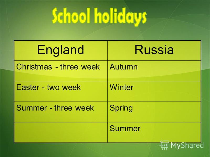 EnglandRussia Christmas - three weekAutumn Easter - two weekWinter Summer - three weekSpring Summer