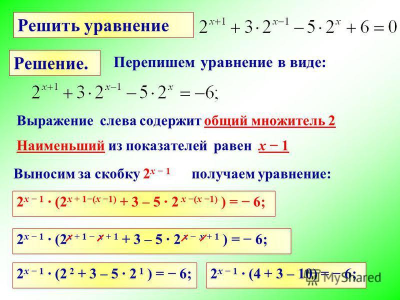 Решить уравнение Решение. Перепишем уравнение в виде: Выражение слева содержит общий множитель 2 Наименьший из показателей равен х 1 Выносим за скобку 2 х 1 получаем уравнение: 2 х 1 (2 х + 1(х 1) + 3 – 5 2 х (х 1) ) = 6; 2 х 1 (2 х + 1 х + 1 + 3 – 5