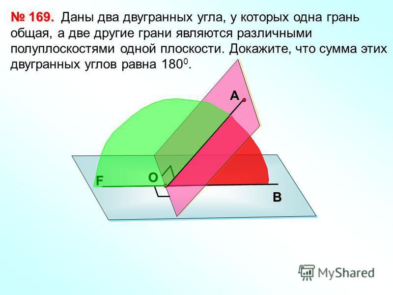 Даны два двугранных угла, у которых одна грань общая, а две другие грани являются различными полуплоскостями одной плоскости. Докажите, что сумма этих двугранных углов равна 180 0. 169. 169. FВ А О