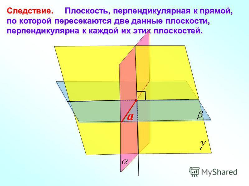 Следствие. Плоскость, перпендикулярная к прямой, по которой пересекаются две данные плоскости, перпендикулярна к каждой их этих плоскостей. a