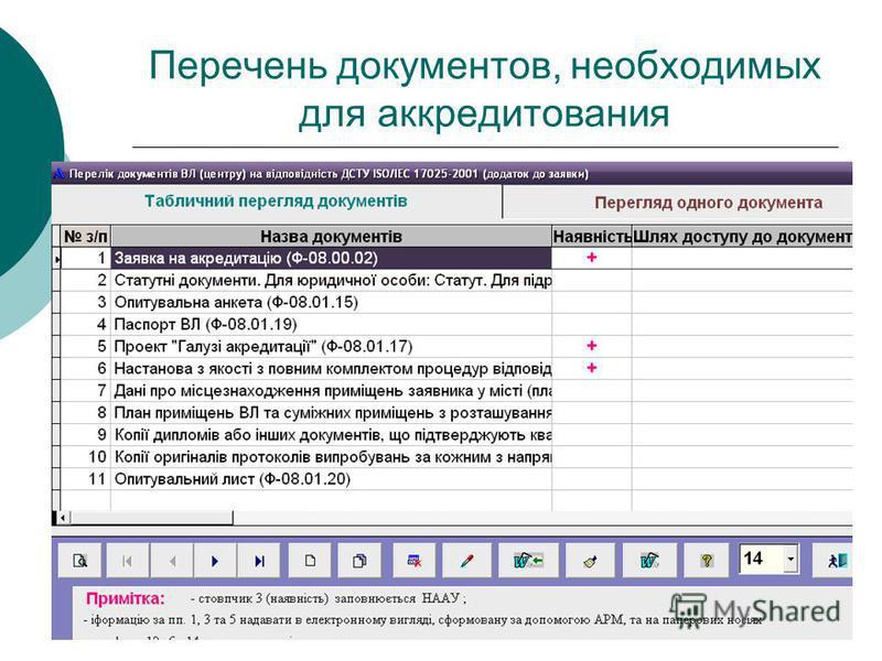 Перечень документов, необходимых для аккредитования