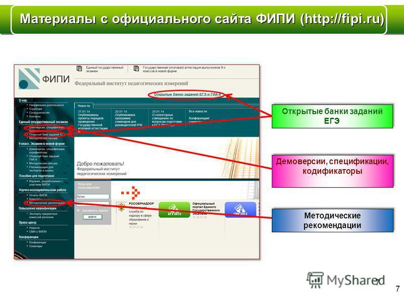 7 Материалы с официального сайта ФИПИ (http://fipi.ru) 7 Демоверсии, спецификации, кодификаторы Открытые банки заданий ЕГЭ Методические рекомендации