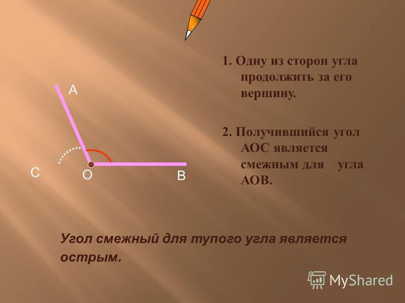 1. О дну и з с торон угла продолжить з а е го вершину. 2. П олучившийся у гол АОС является смежным д ля угла АОВ. А В С О Угол смежный для тупого угла является острым.