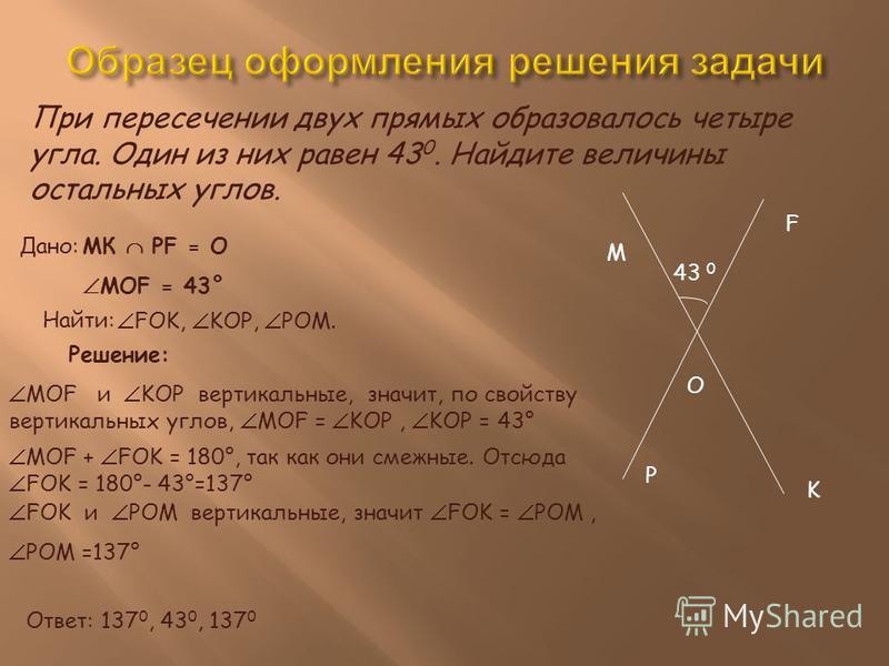 При пересечении двух прямых образовалось четыре угла. Один из них равен 43 0. Найдите величины остальных углов. M O F P K 43 0 Дано: Найти: Решение: Ответ: 137 0, 43 0, 137 0 МК PF = О МОF = 43° FOK, KOP, POM. МОF и KOP вертикальные, значит, по свойс