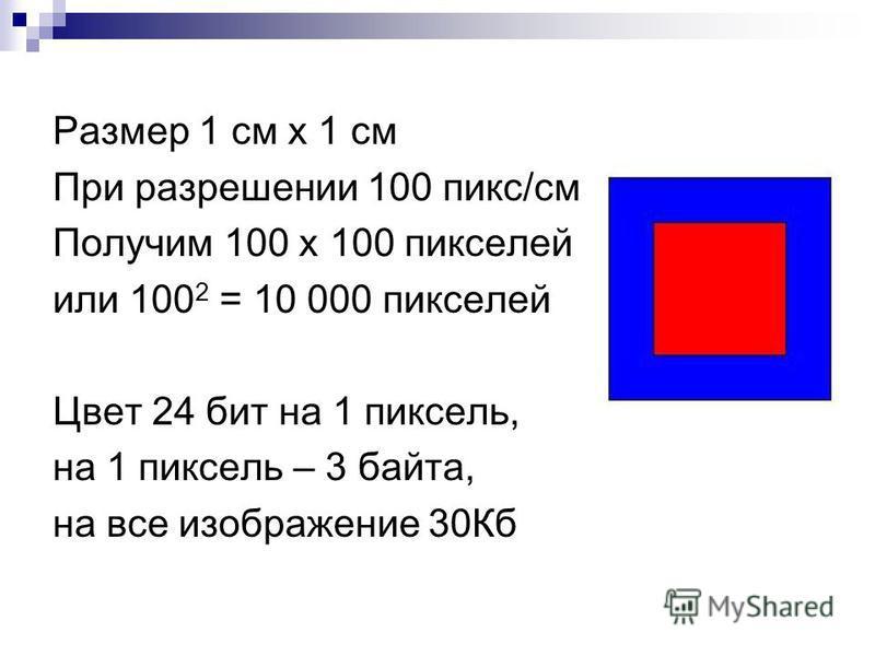 Размер 1 см x 1 см При разрешении 100 пикс/см Получим 100 x 100 пикселей или 100 2 = 10 000 пикселей Цвет 24 бит на 1 пиксель, на 1 пиксель – 3 байта, на все изображение 30Кб