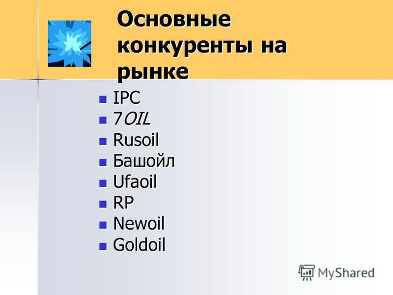 Основные конкуренты на рынке IPC IPC 7OIL 7OIL Rusoil Rusoil Башойл Башойл Ufaoil Ufaoil RP RP Newoil Newoil Goldoil Goldoil