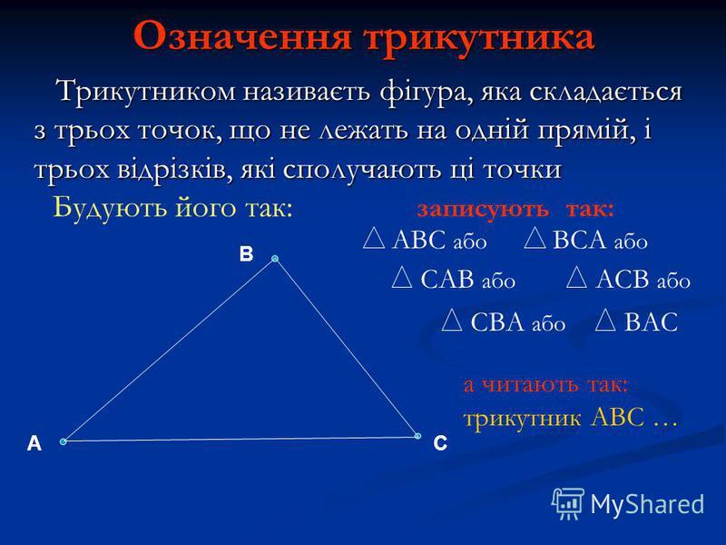 Означення трикутника Трикутником називаєть фігура, яка складається з трьох точок, що не лежать на одній прямій, і трьох відрізків, які сполучають ці точки A B C записують так: ABC або BCA або CAB або AСB або CBА або BАС а читають так: трикутник АВС …