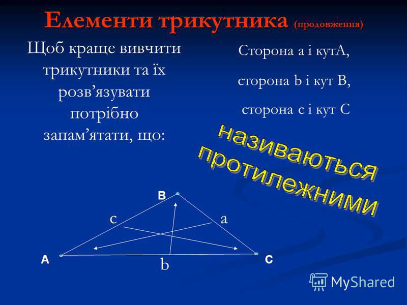 Елементи трикутника (продовження) сторона b і кут В, A B C ca b Щоб краще вивчити трикутники та їх розвязувати потрібно запамятати, що: Сторона а і кутА, сторона с і кут С