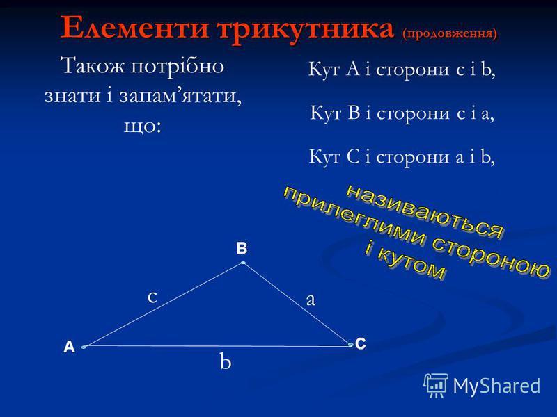 Елементи трикутника (продовження) A B C c a b Також потрібно знати і запамятати, що: Кут А і сторони c i b, Кут B і сторони c i a, Кут C і сторони a i b,