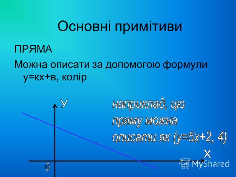 ПРЯМА Можна описати за допомогою формули у=кх+в, колір