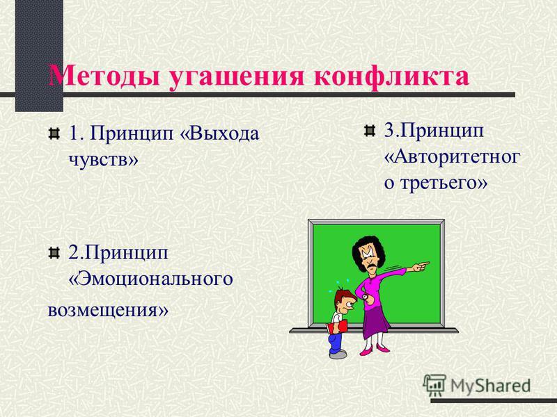 Методы угашения конфликта 1. Принцип «Выхода чувств» 2. Принцип «Эмоционального возмещения» 3. Принцип «Авторитетног о третьего»