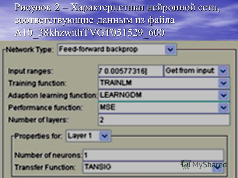 Рисунок 1– Значения сигнала в ед. Sa из файла А10_38khzwithTVGT051529_600..