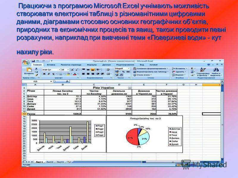 Працюючи з програмою Microsoft Excel учнімають можливість створювати електронні таблиці з різноманітними цифровими даними, діаграмами стосовно основних географічних обєктів, природних та економічних процесів та явищ, також проводити певні розрахунки,