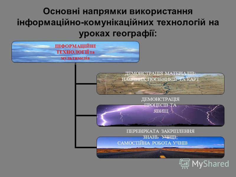 Основні напрямки використання інформаційно-комунікаційних технологій на уроках географії: ІНФОРМАЦІЙНІ ТЕХНОЛОГІЇ та мультимедіа ДЕМОНСТРАЦІЯ МАТЕРІАЛІВ: НАОЧНИХ ПОСІБНИКІВ ТА КАРТ ДЕМОНСТРАЦІЯ ПРОЦЕСІВ ТА ЯВИЩ ПЕРЕВІРКАТА ЗАКРІПЛЕННЯ ЗНАНЬ УЧНІВ; СА