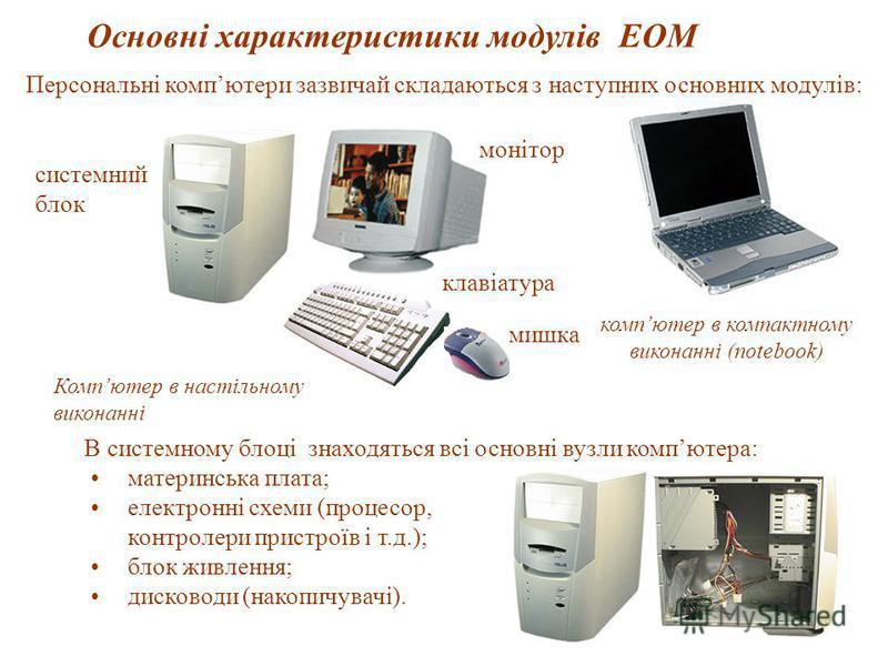 системний блок Основні характеристики модулів ЕОМ Компютер в настільному виконанні компютер в компактному виконанні (notebook) клавіатура В системному блоці знаходяться всі основні вузли компютера: материнська плата; електронні схеми (процесор, контр