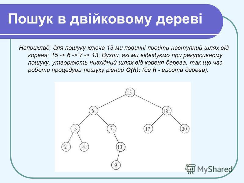 Пошук в двійковому дереві Наприклад, для пошуку ключа 13 ми повинні пройти наступний шлях від кореня: 15 -> 6 -> 7 -> 13. Вузли, які ми відвідуємо при рекурсивному пошуку, утворюють низхідний шлях від кореня дерева, так що час роботи процедури пошуку
